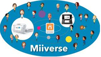 "Apre la community ""Camp Miiverse""!"